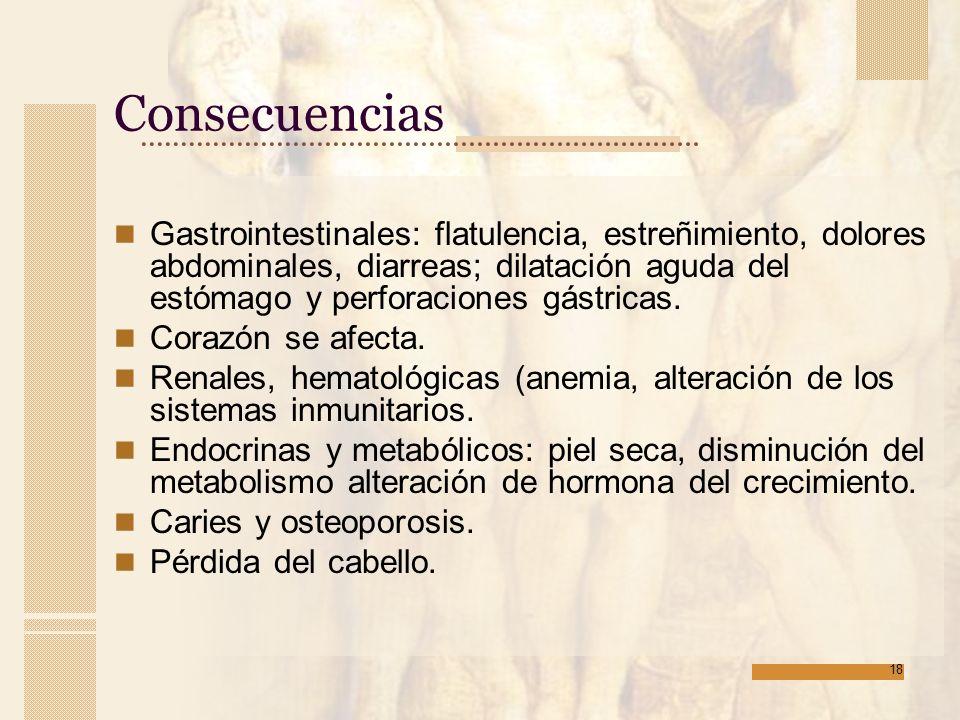 Consecuencias Gastrointestinales: flatulencia, estreñimiento, dolores abdominales, diarreas; dilatación aguda del estómago y perforaciones gástricas.