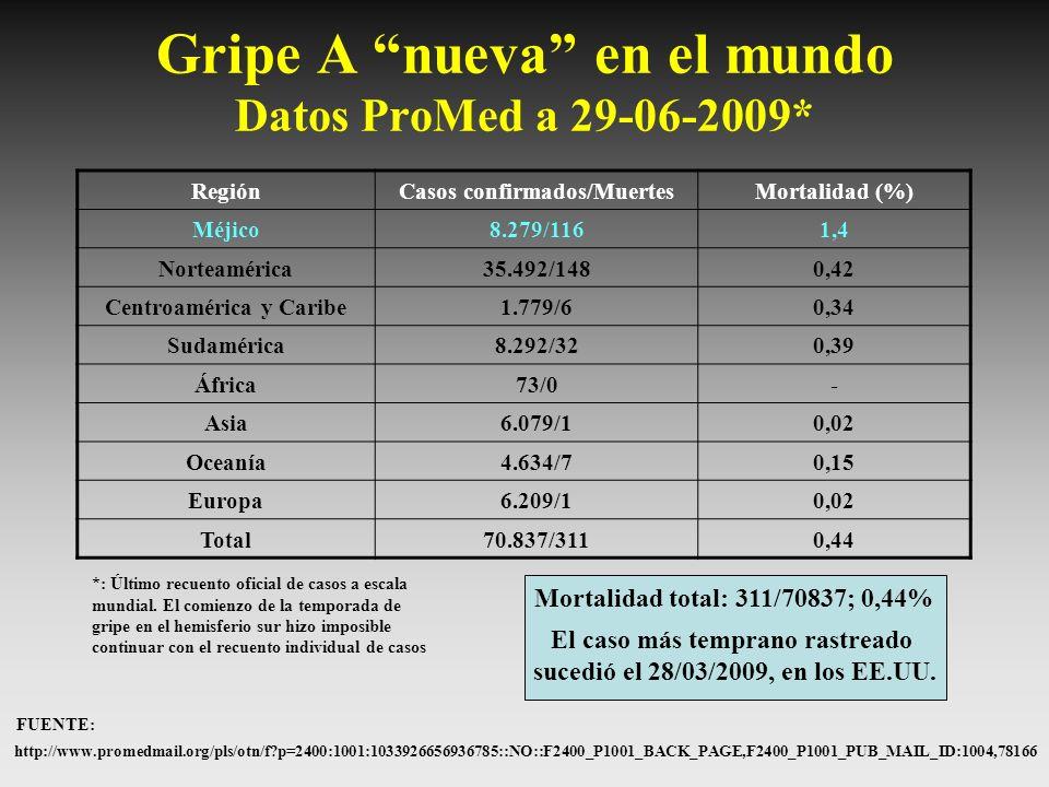 Gripe A nueva en el mundo Datos ProMed a 29-06-2009*