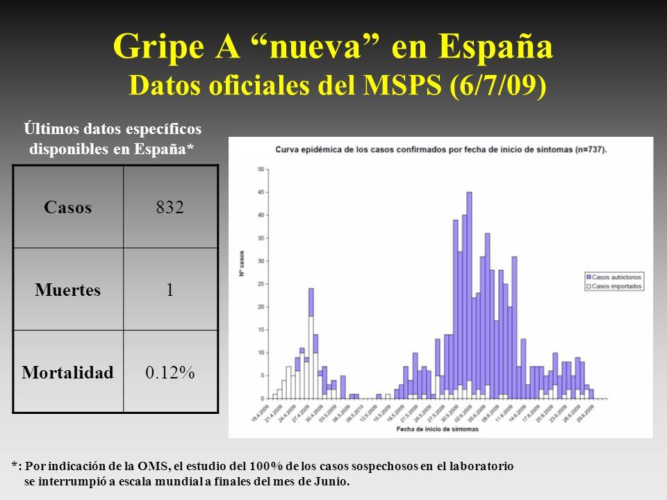 Gripe A nueva en España Datos oficiales del MSPS (6/7/09)