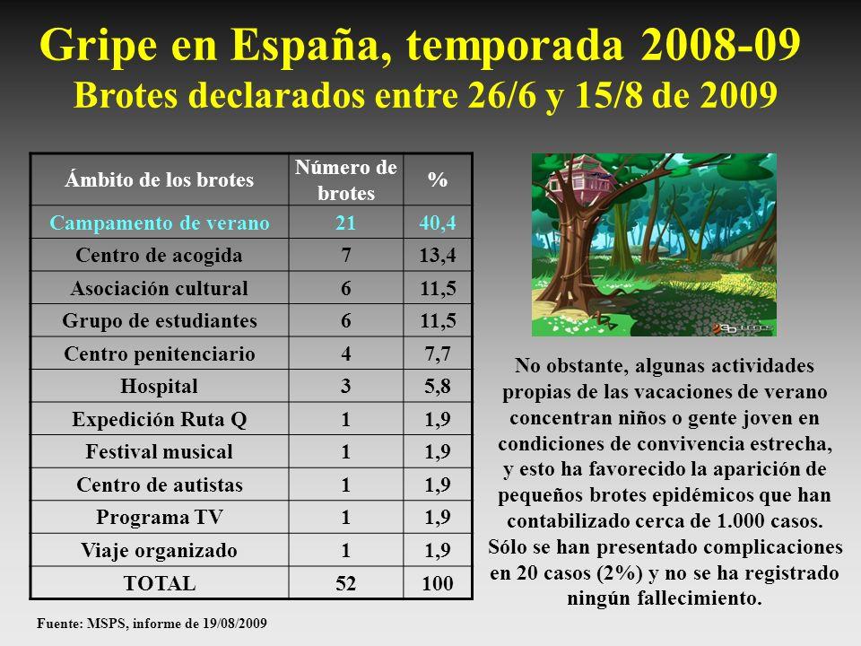 Gripe en España, temporada 2008-09 Brotes declarados entre 26/6 y 15/8 de 2009