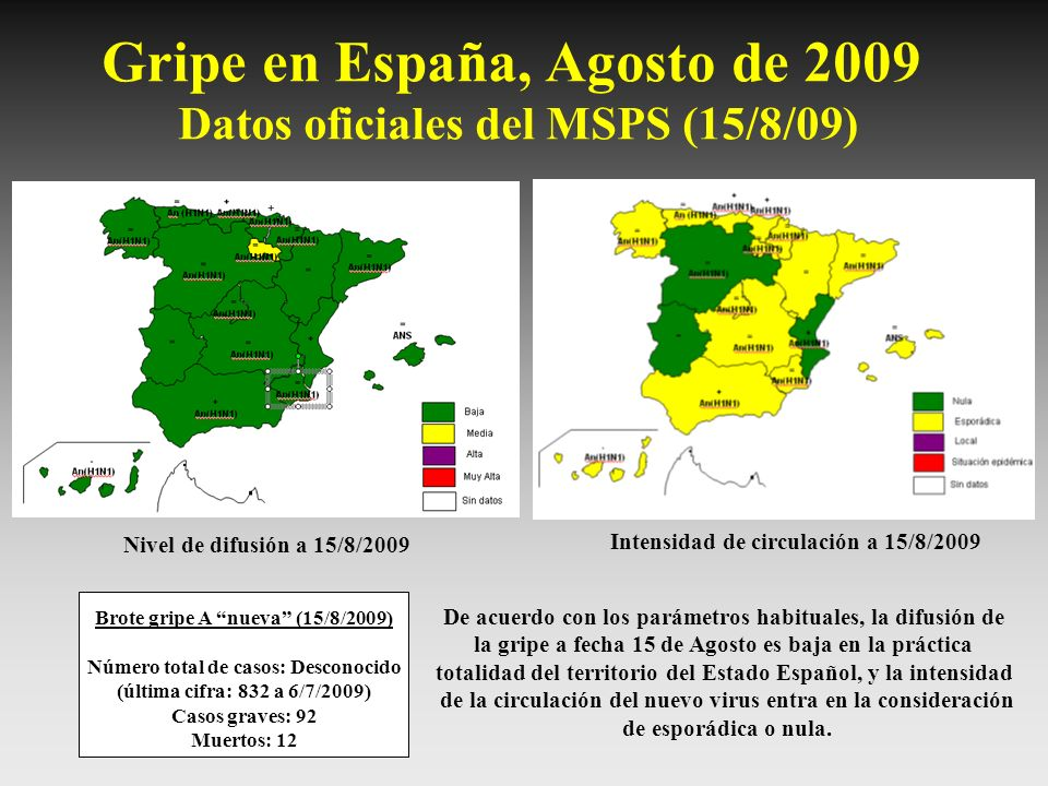 Gripe en España, Agosto de 2009 Datos oficiales del MSPS (15/8/09)