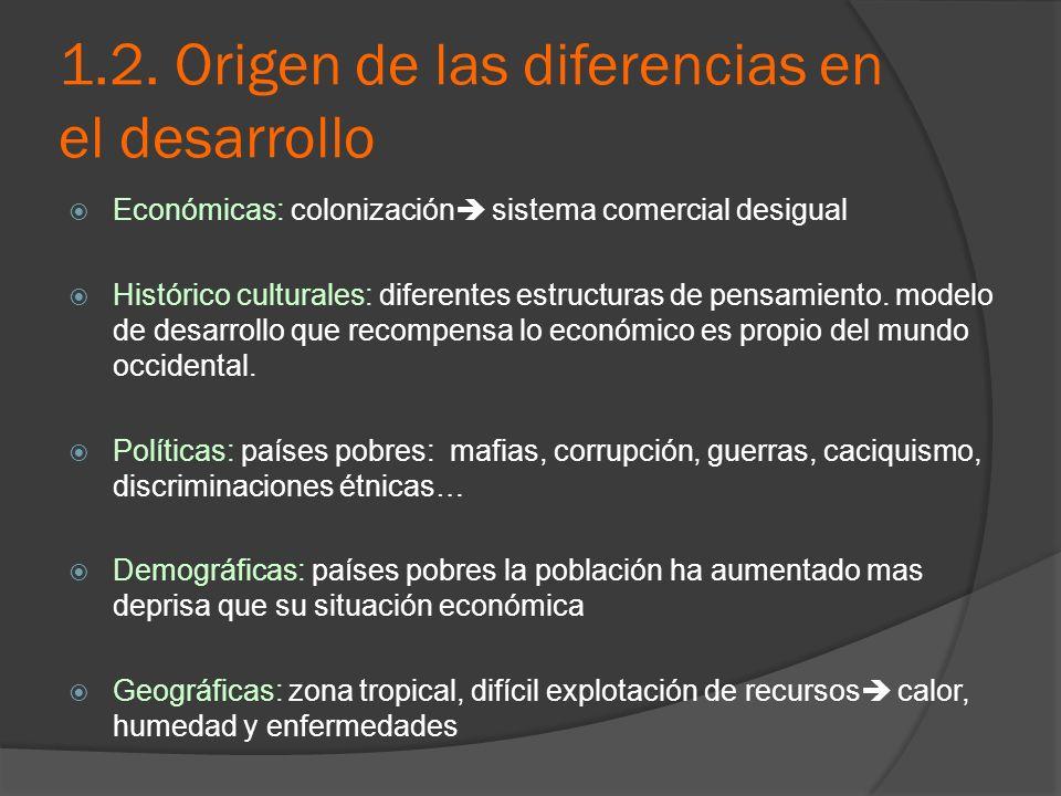 1.2. Origen de las diferencias en el desarrollo