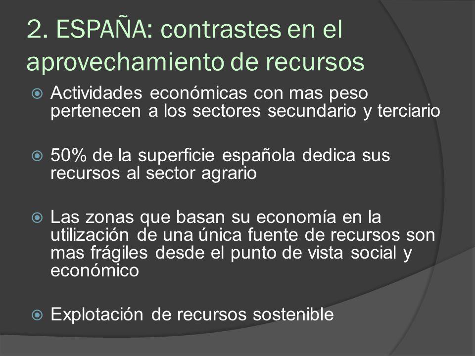 2. ESPAÑA: contrastes en el aprovechamiento de recursos
