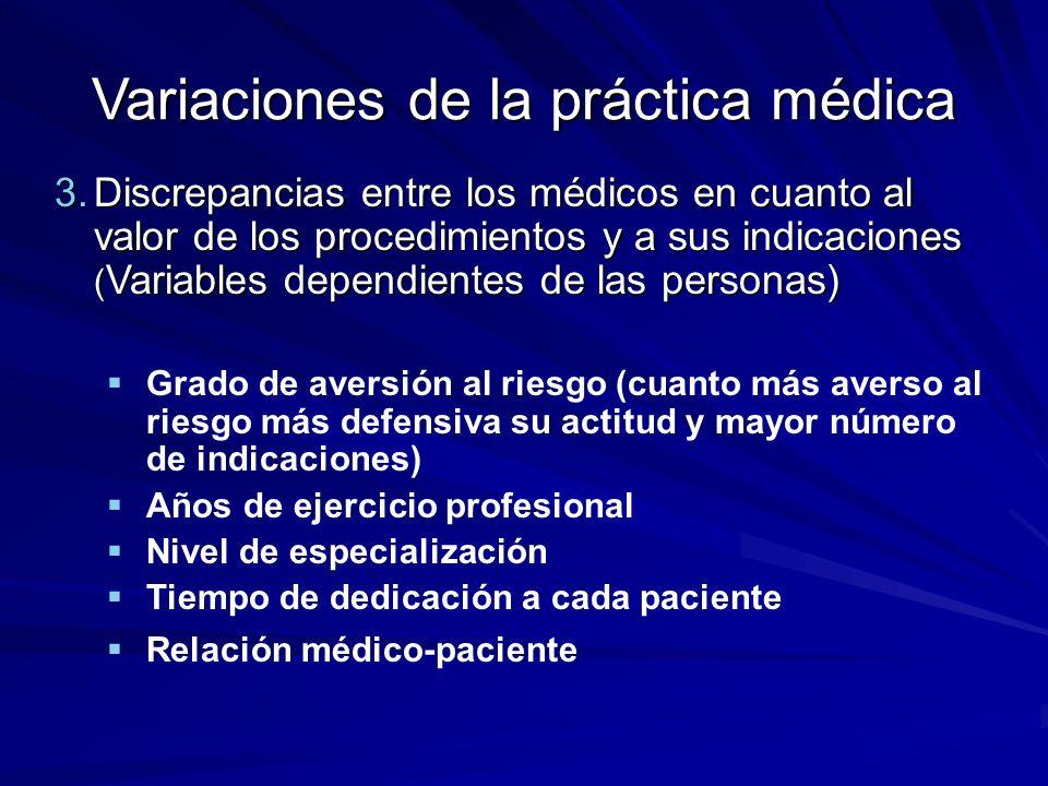 Variaciones de la práctica médica