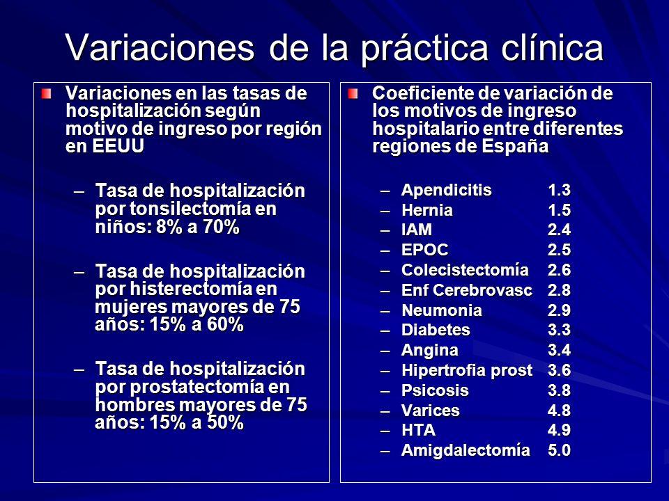 Variaciones de la práctica clínica