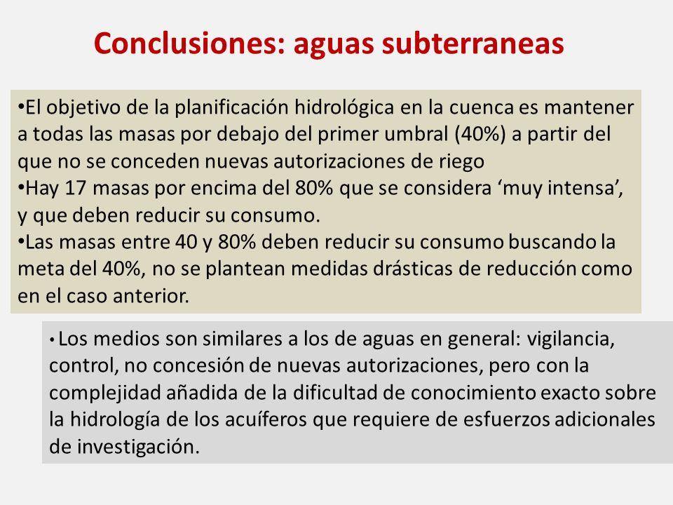 Conclusiones: aguas subterraneas