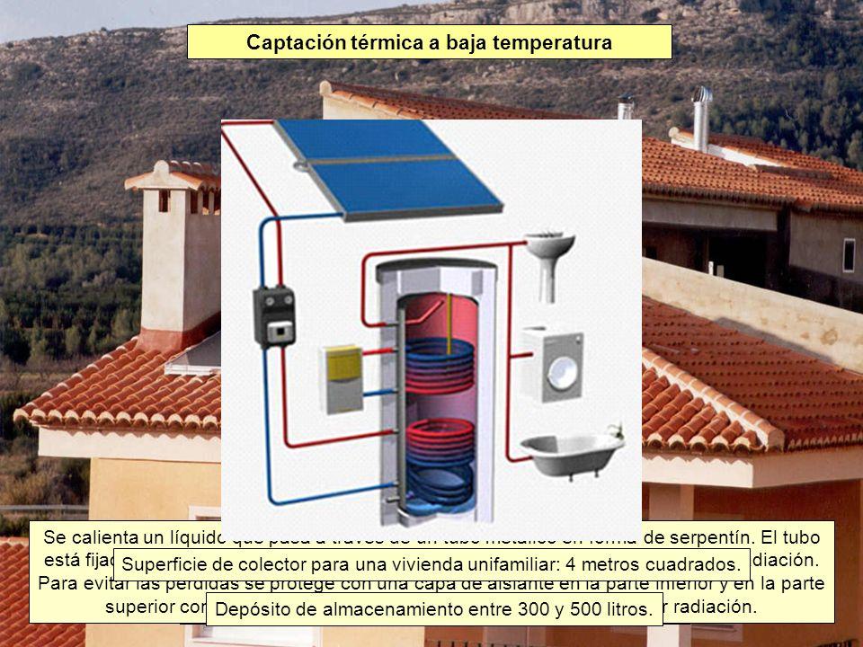 Captación térmica a baja temperatura