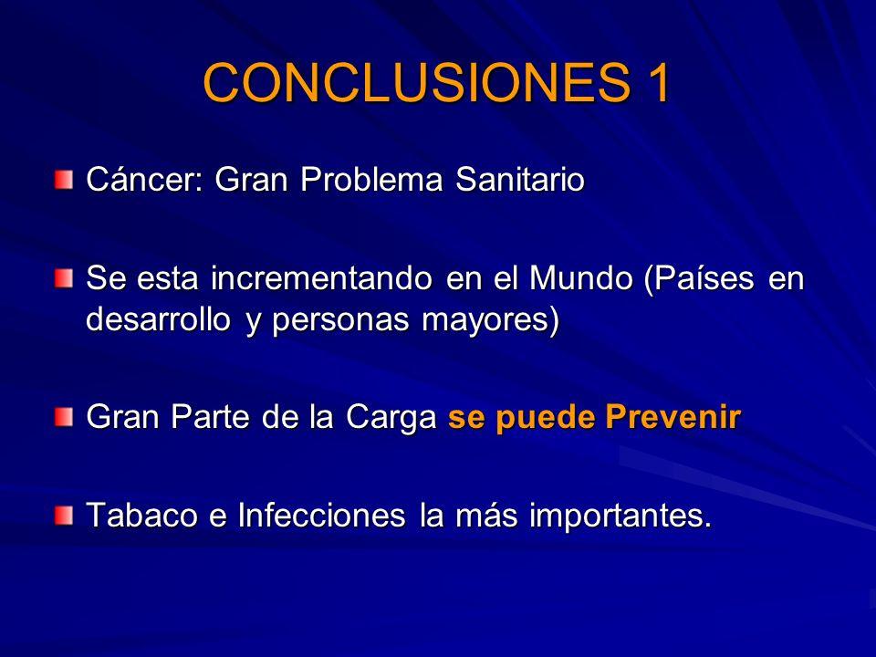 CONCLUSIONES 1 Cáncer: Gran Problema Sanitario