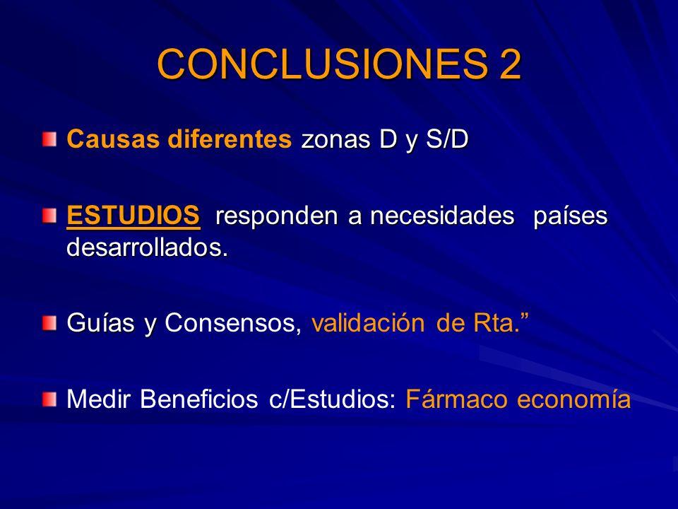 CONCLUSIONES 2 Causas diferentes zonas D y S/D