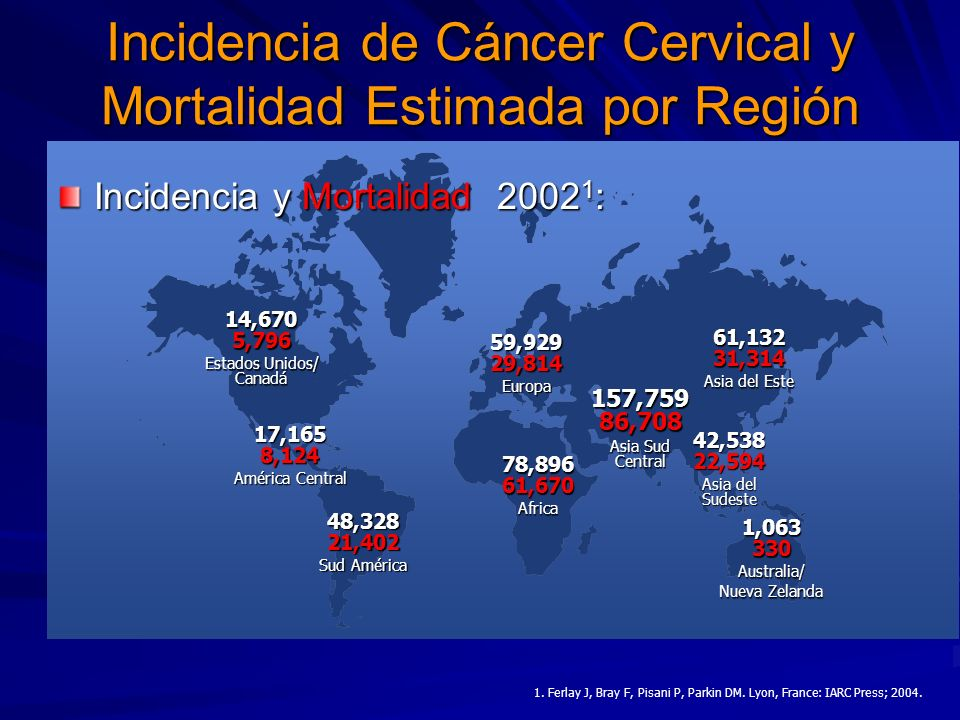 Incidencia de Cáncer Cervical y Mortalidad Estimada por Región