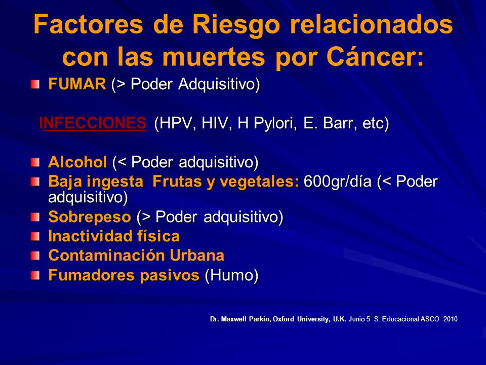 Factores de Riesgo relacionados con las muertes por Cáncer: