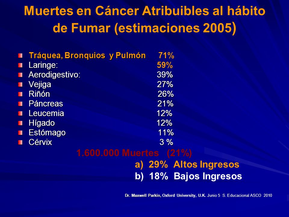 Muertes en Cáncer Atribuibles al hábito de Fumar (estimaciones 2005)