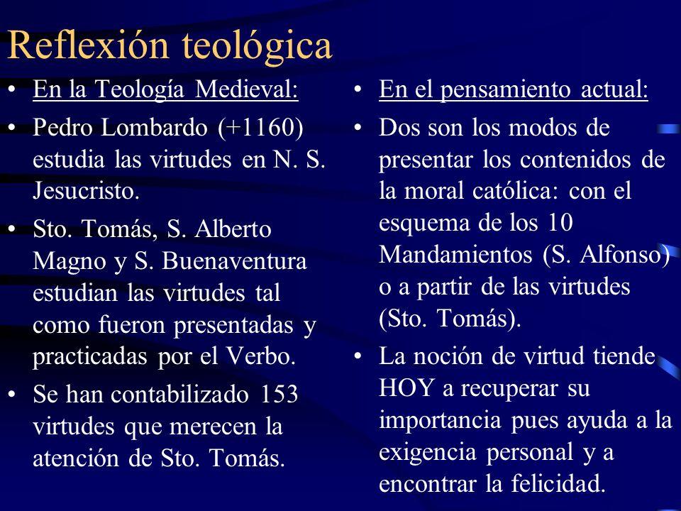 Reflexión teológica En la Teología Medieval: