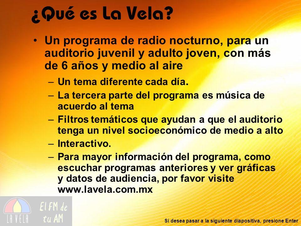 ¿Qué es La Vela Un programa de radio nocturno, para un auditorio juvenil y adulto joven, con más de 6 años y medio al aire.