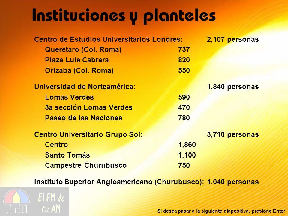 Instituciones y planteles