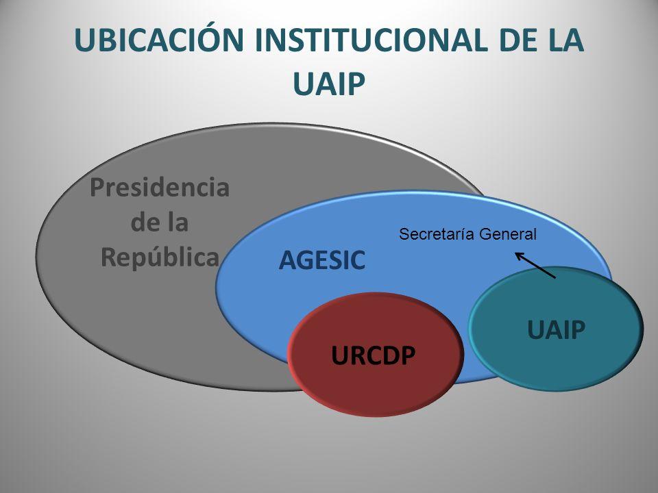 UBICACIÓN INSTITUCIONAL DE LA UAIP