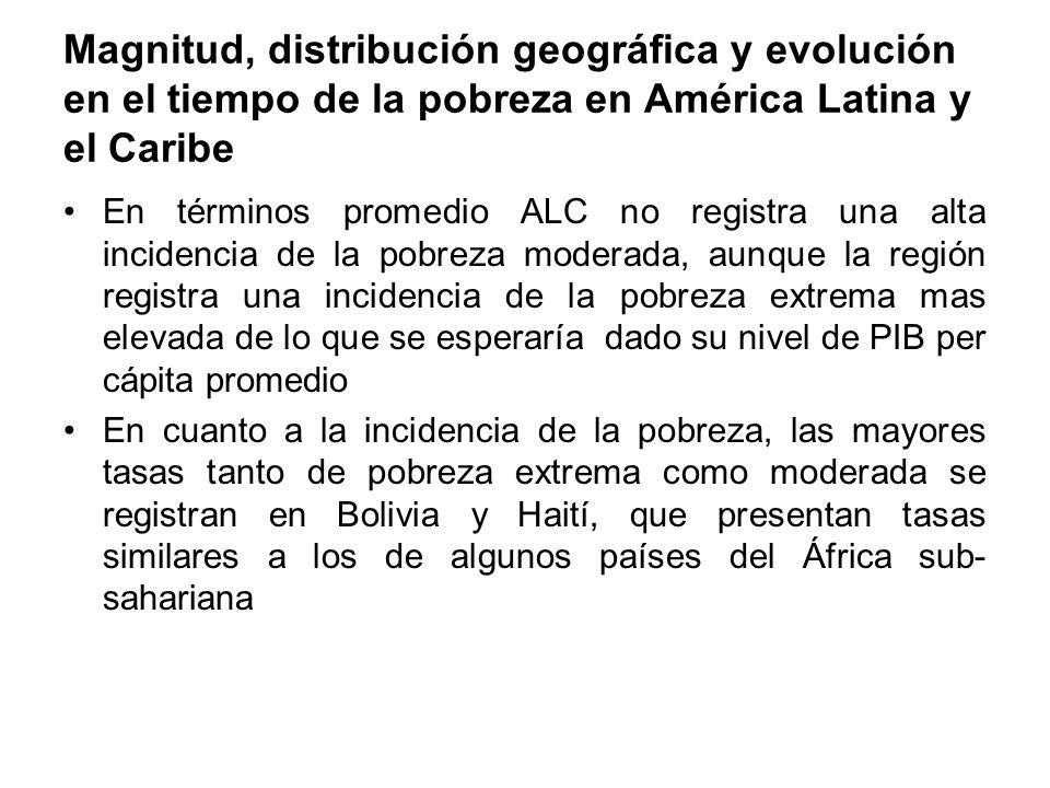 Magnitud, distribución geográfica y evolución en el tiempo de la pobreza en América Latina y el Caribe