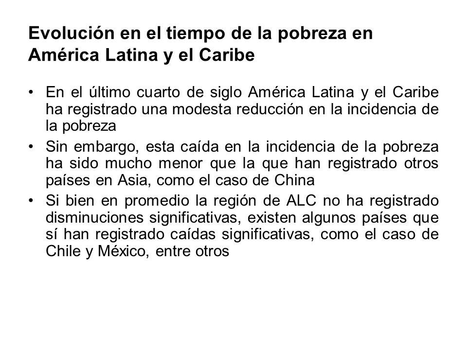 Evolución en el tiempo de la pobreza en América Latina y el Caribe