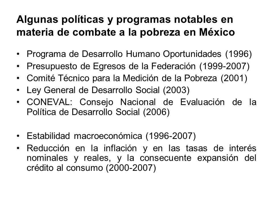 Algunas políticas y programas notables en materia de combate a la pobreza en México