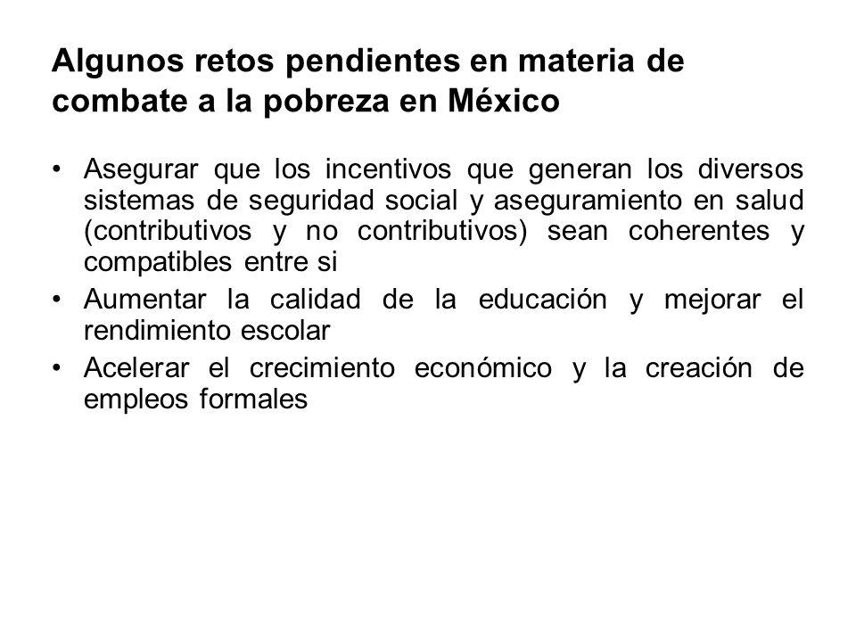 Algunos retos pendientes en materia de combate a la pobreza en México