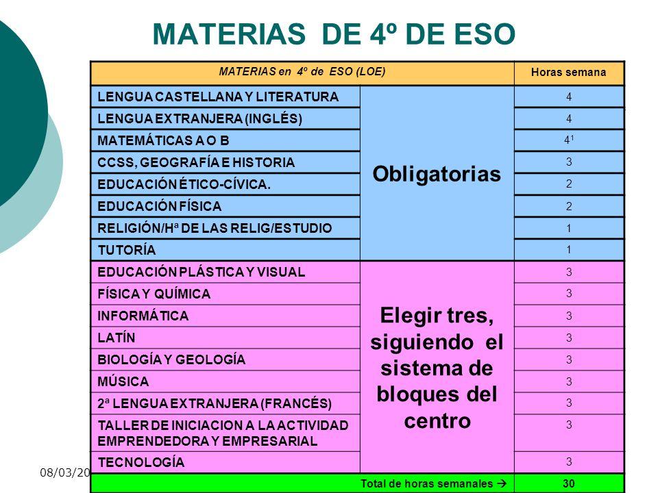 MATERIAS DE 4º DE ESO Obligatorias