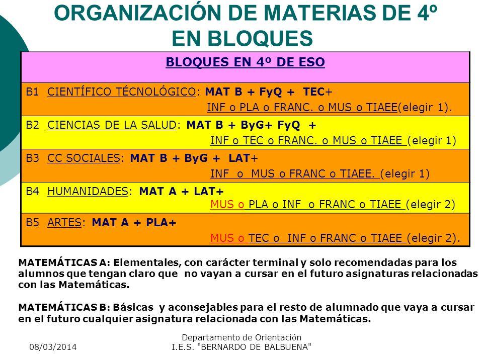 ORGANIZACIÓN DE MATERIAS DE 4º EN BLOQUES