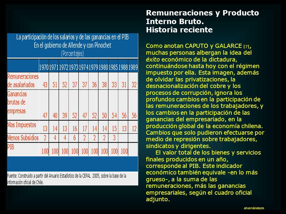 Remuneraciones y Producto Interno Bruto. Historia reciente
