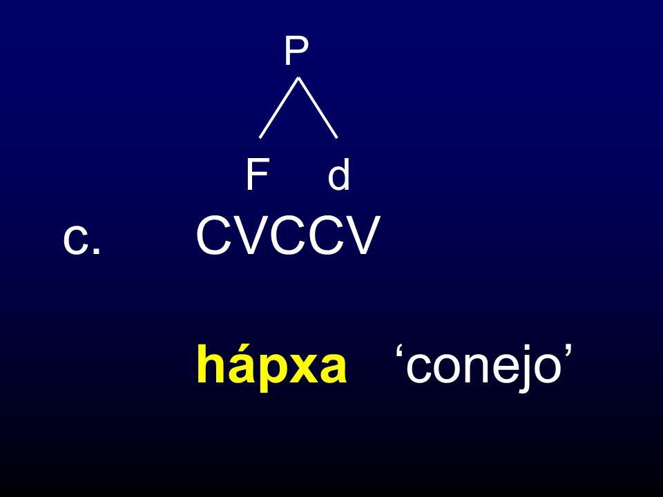 P F d c. CVCCV hápxa 'conejo'