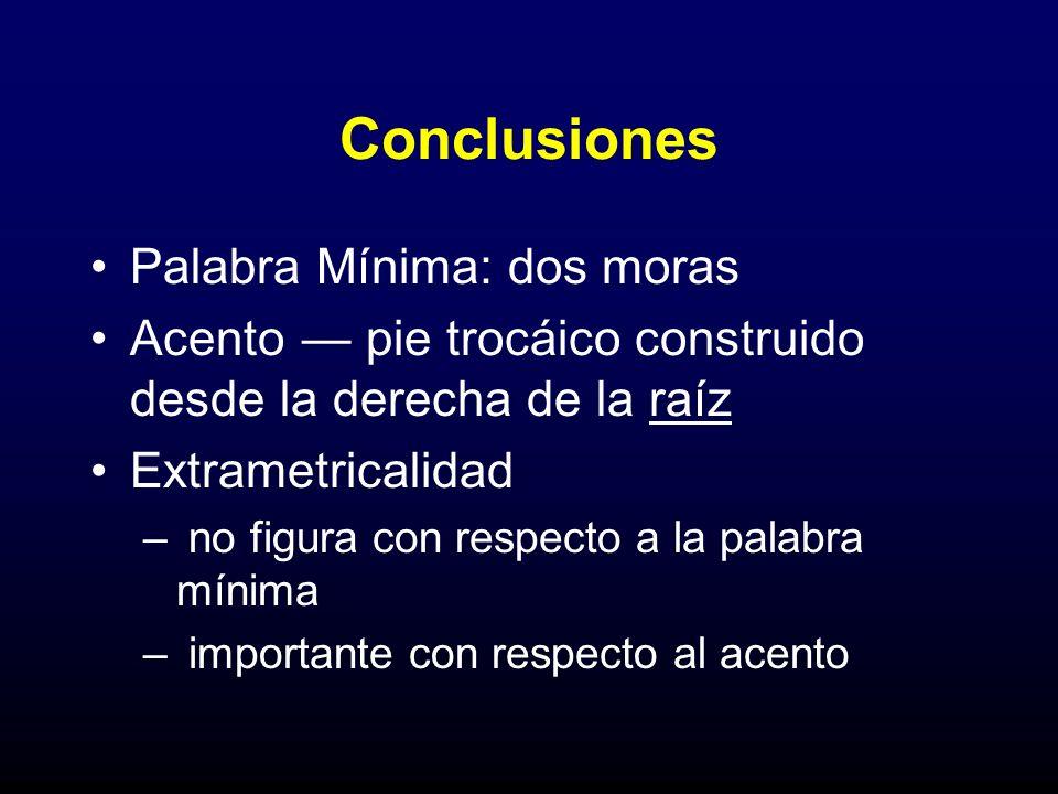 Conclusiones Palabra Mínima: dos moras