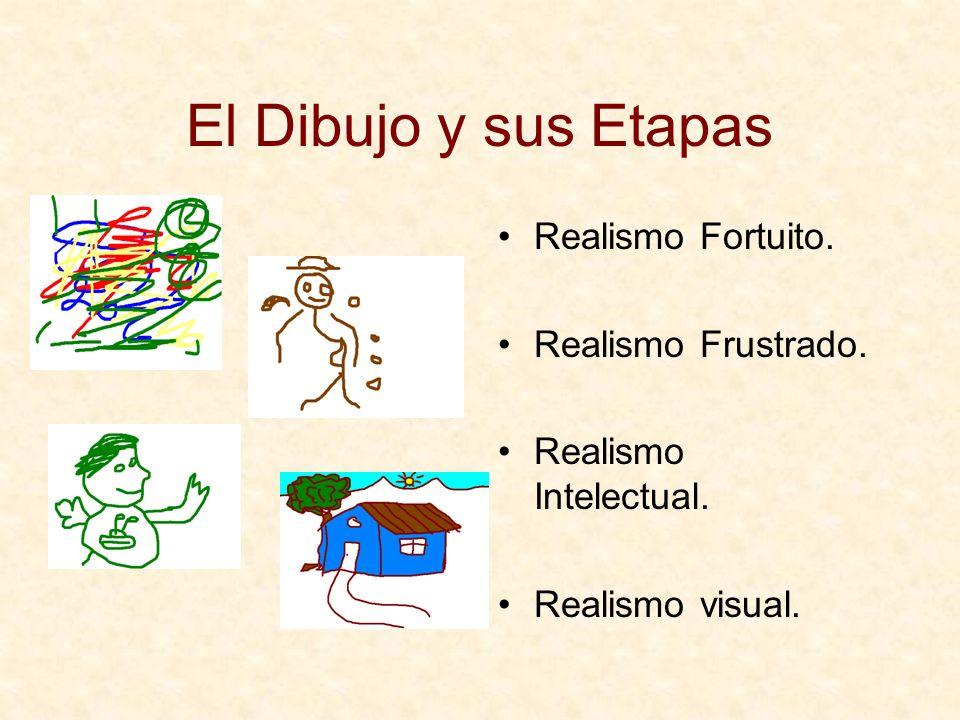 El Dibujo y sus Etapas Realismo Fortuito. Realismo Frustrado.