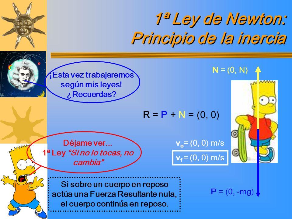 1ª Ley de Newton: Principio de la inercia