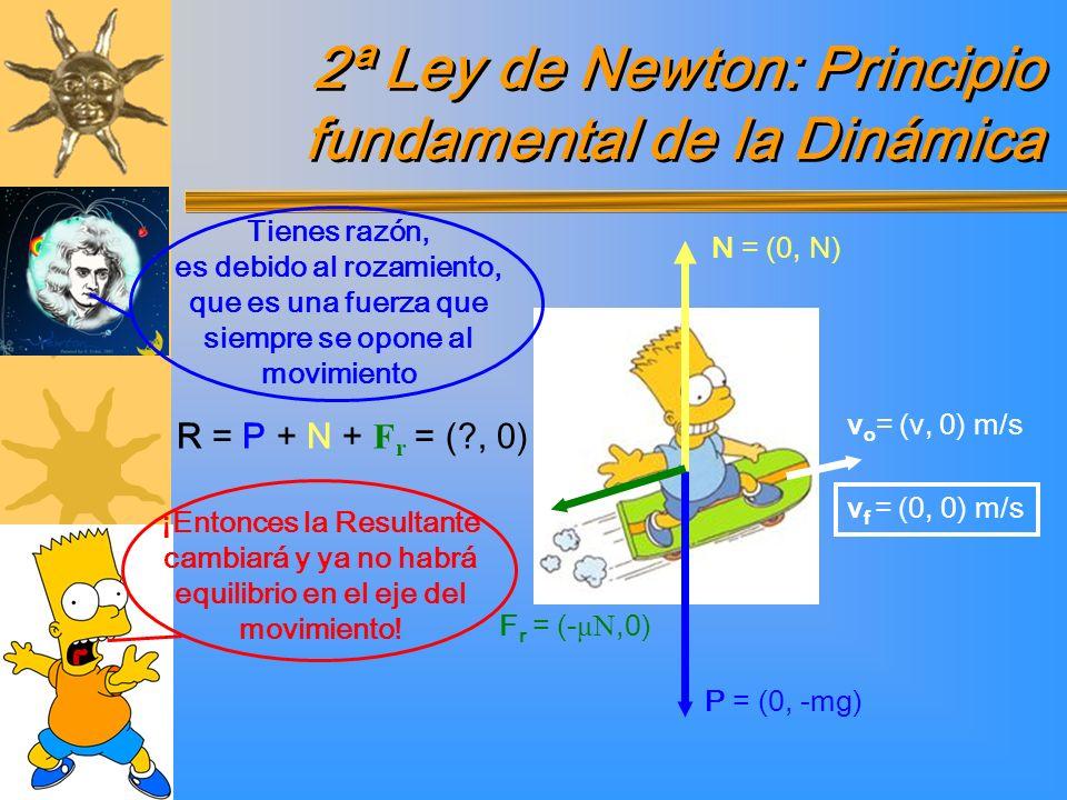 2ª Ley de Newton: Principio fundamental de la Dinámica