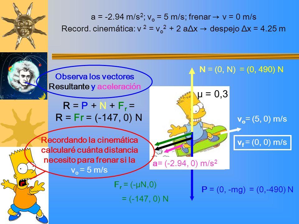 Observa los vectores Resultante y aceleración