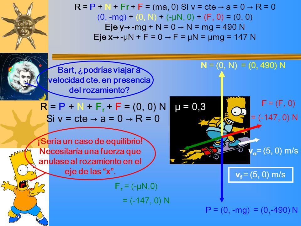 R = P + N + Fr + F = (0, 0) N Si v = cte → a = 0 → R = 0 μ = 0,3