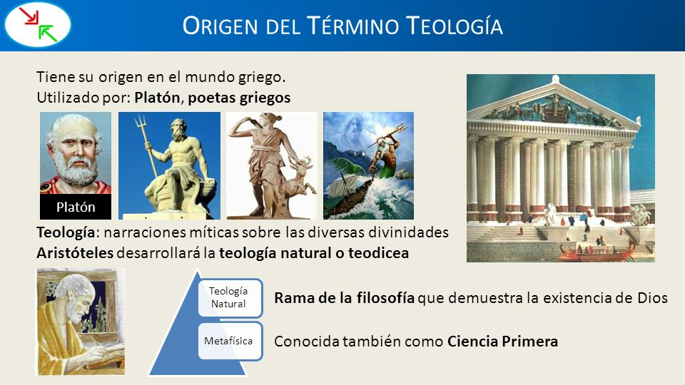Origen del Término Teología