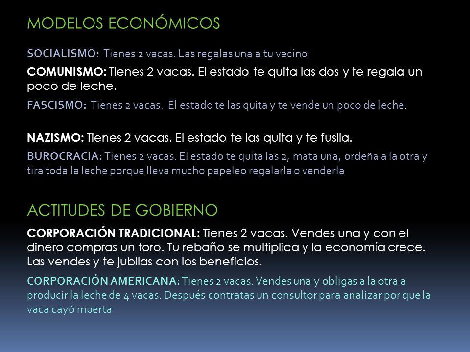 MODELOS ECONÓMICOS ACTITUDES DE GOBIERNO