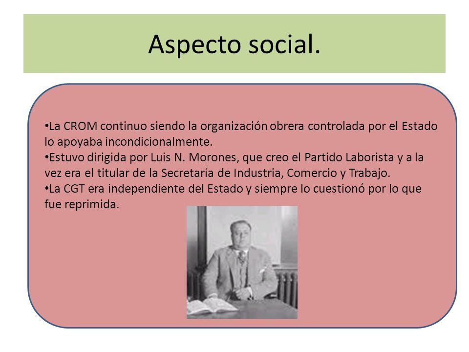 Aspecto social. La CROM continuo siendo la organización obrera controlada por el Estado lo apoyaba incondicionalmente.