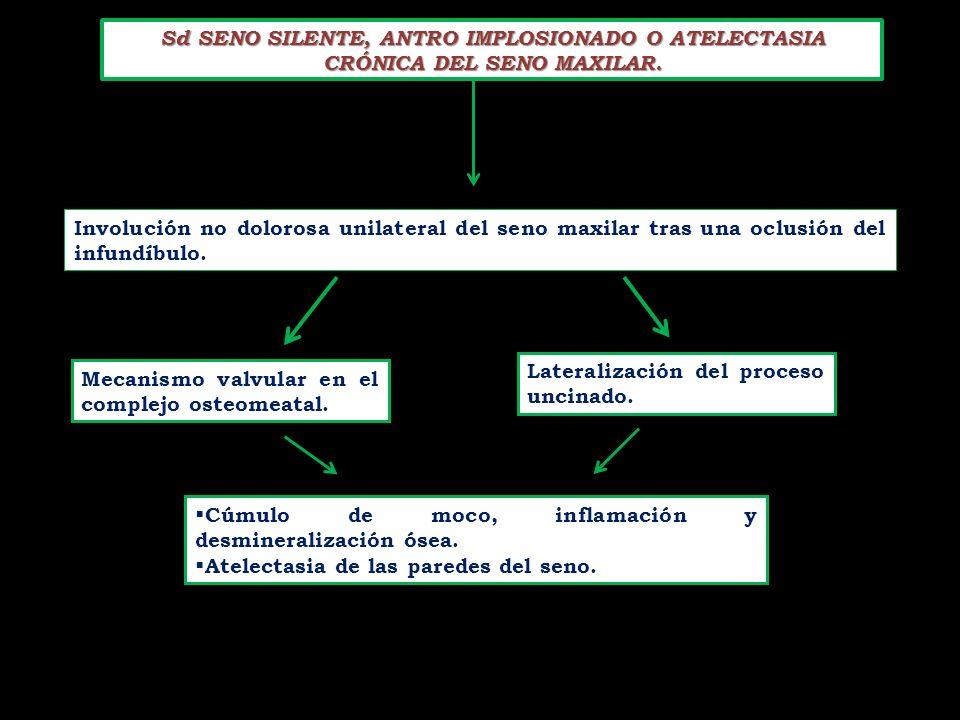 Lateralización del proceso uncinado.