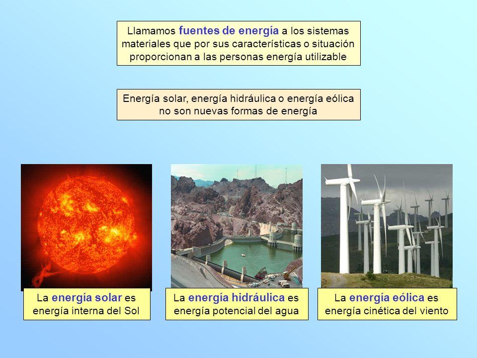 La energía solar es energía interna del Sol