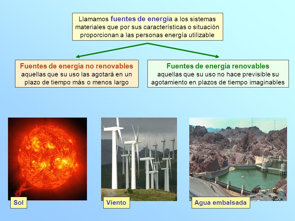 Fuentes de energía no renovables Fuentes de energía renovables
