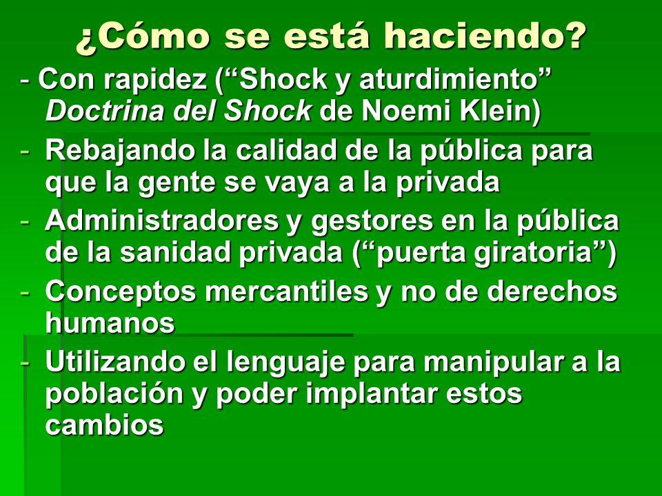 ¿Cómo se está haciendo - Con rapidez ( Shock y aturdimiento Doctrina del Shock de Noemi Klein)