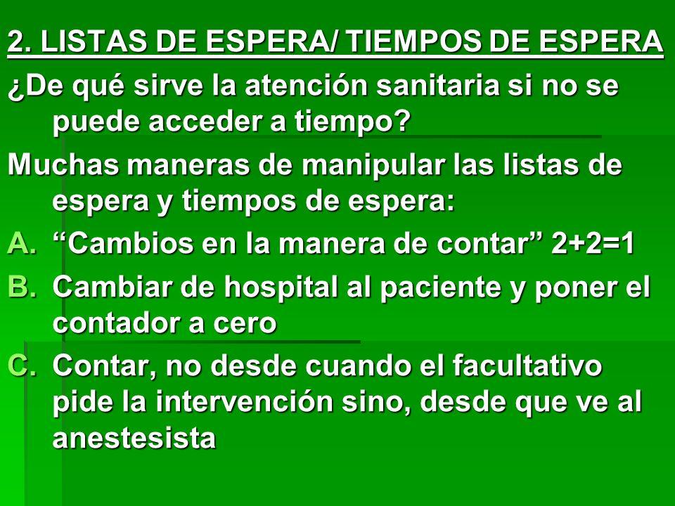 2. LISTAS DE ESPERA/ TIEMPOS DE ESPERA