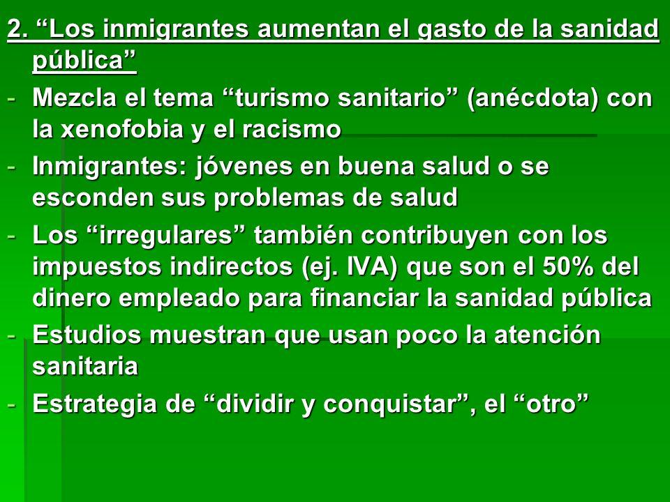 2. Los inmigrantes aumentan el gasto de la sanidad pública
