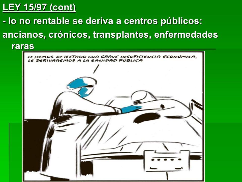 LEY 15/97 (cont) - lo no rentable se deriva a centros públicos: ancianos, crónicos, transplantes, enfermedades raras.