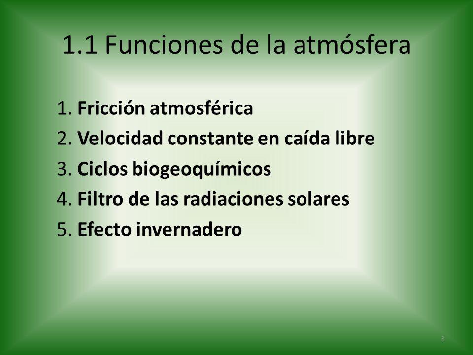1.1 Funciones de la atmósfera