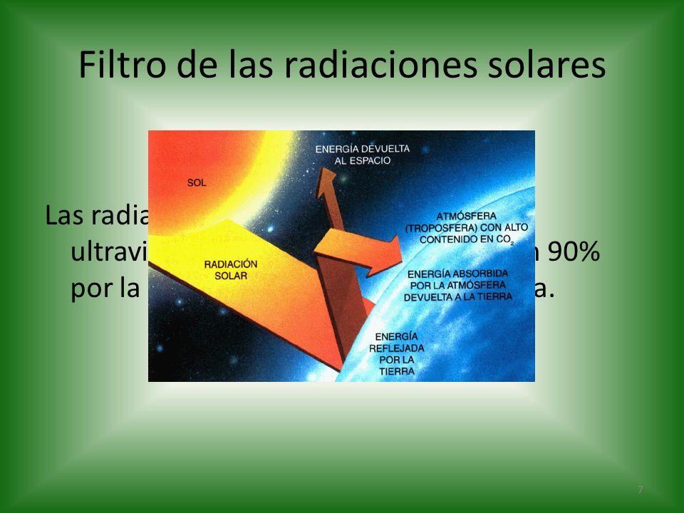 Filtro de las radiaciones solares