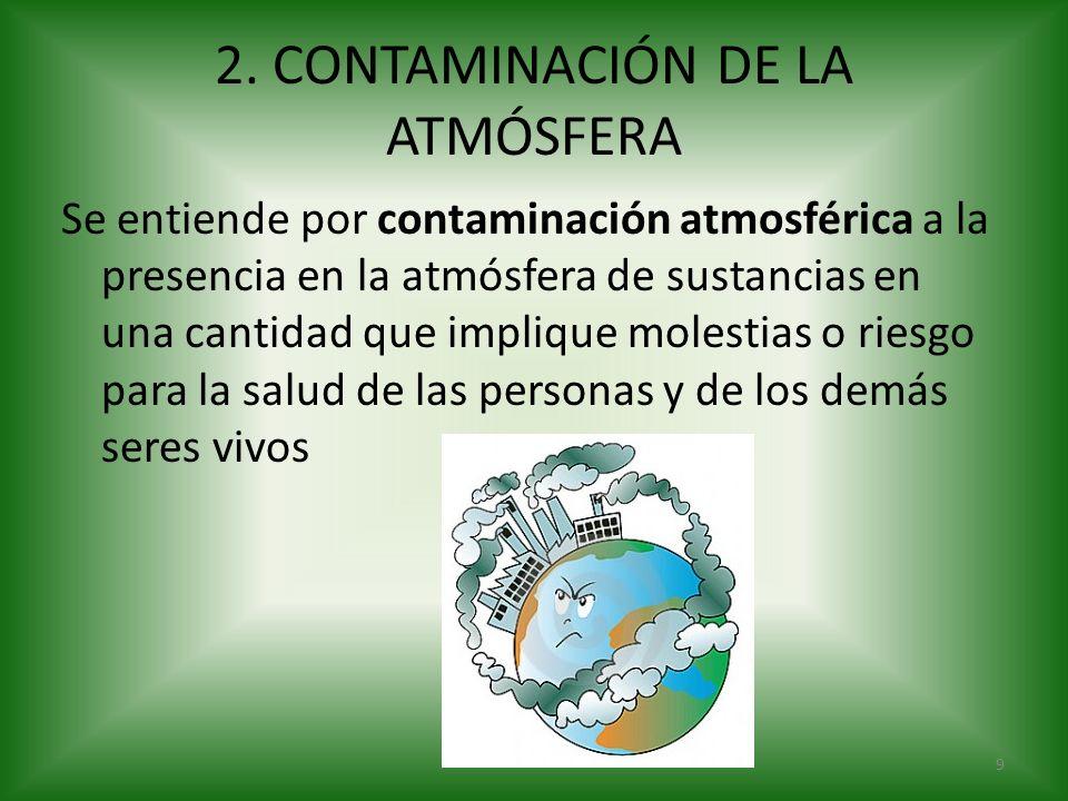 2. CONTAMINACIÓN DE LA ATMÓSFERA