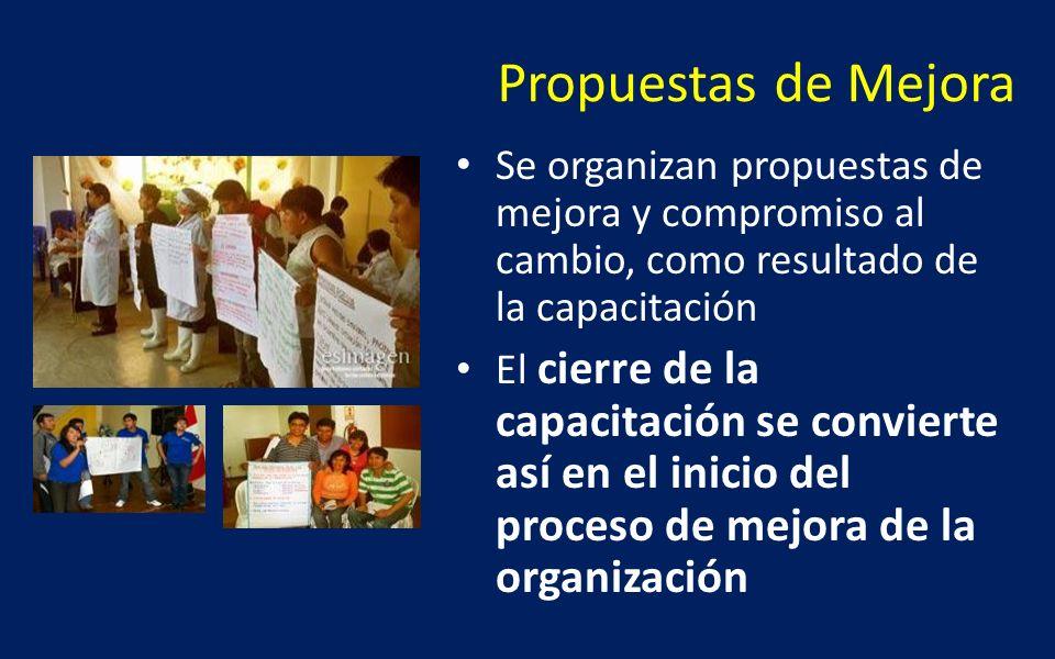 Propuestas de Mejora Se organizan propuestas de mejora y compromiso al cambio, como resultado de la capacitación.