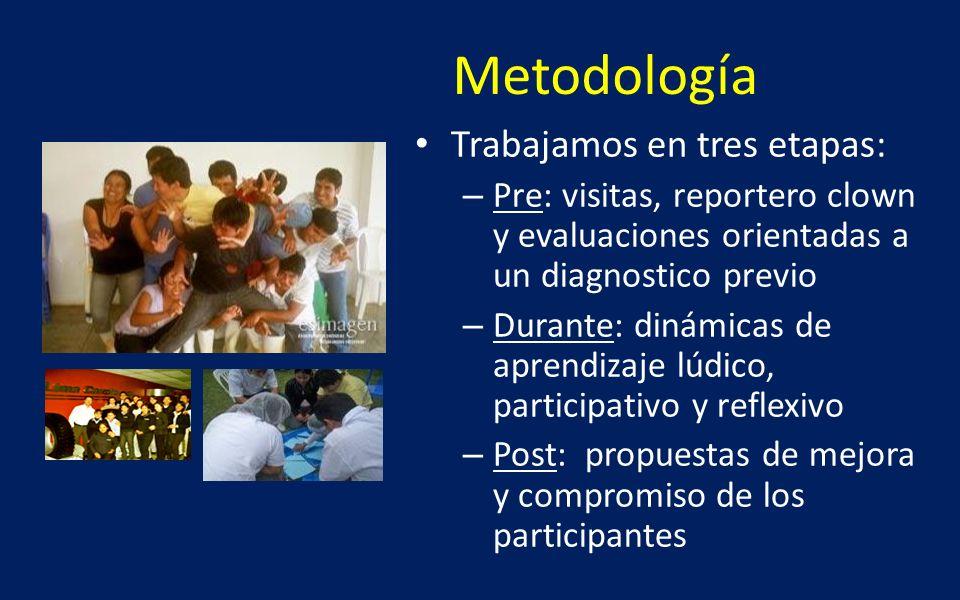 Metodología Trabajamos en tres etapas: