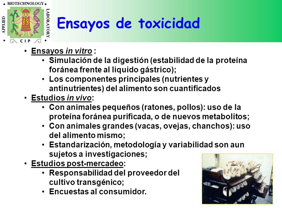 Ensayos de toxicidad Ensayos in vitro :